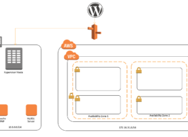 Migrate a Web App to AWS