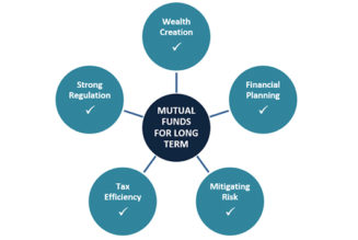 What are mutual funds?