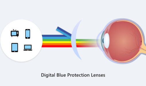 What are Blue filtering glasses and what's the best place to buy them.