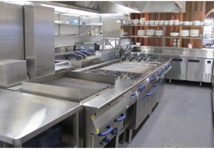 Food Business With The Right Kitchen Equipment