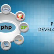 Make your business effective by PHP web Development Company